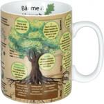 Könitz Wissensbecher Bäume