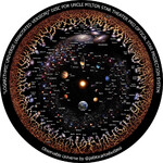 Omegon Disc for the Star Theatre Pro with Logarithmic Universe motif