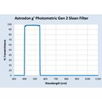 Astrodon Filtre Sloan Photometrie-Filter 49.7mm 401/550