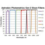Astrodon Sloan Photometrie-Filter G 49.7mm (ungefasst)