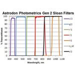 Filtre Astrodon Sloan Photometrie-Filter R 49.7mm (ungefasst)