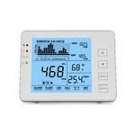 CO2 Monitor 1200P W