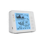 Seben 1200P W CO2 Monitor