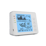 Seben CO2 Monitor 1200P W