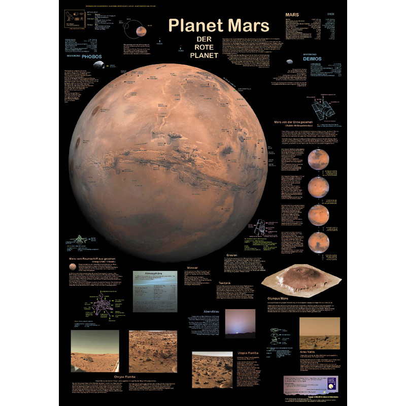 essay on mars planet Free essay: life on mars if life ever evolved on any of the other planets, mars is the likeliest candidate after earth, mars is the planet with the most.