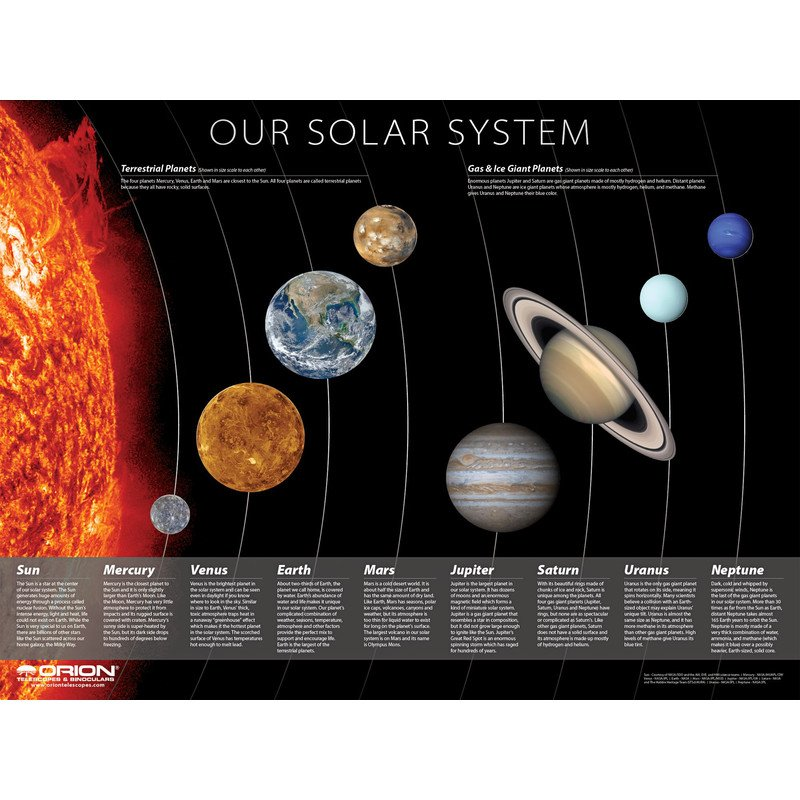 System Posters Orion Poster Solar System