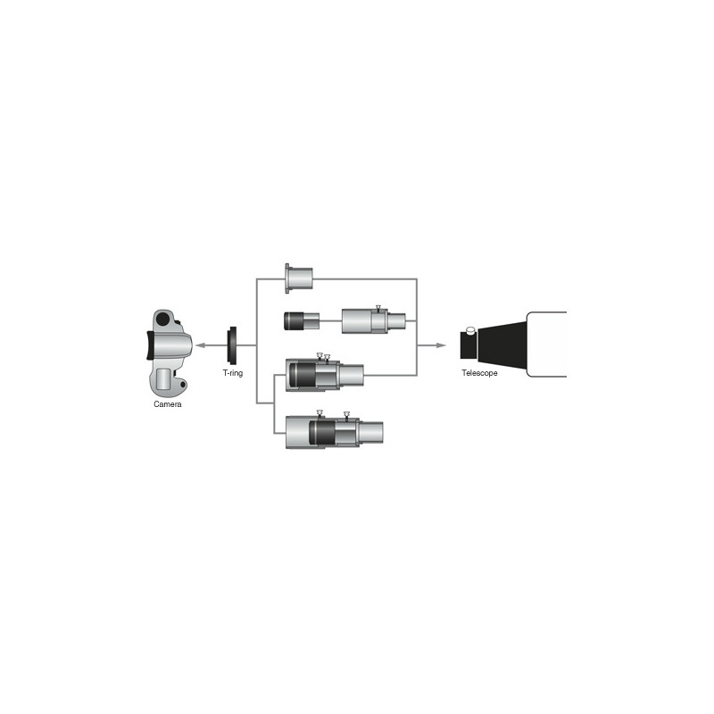 """Orion universal cámara adaptador 1,25/"""""""