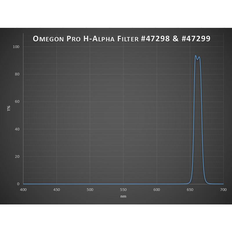 Omegon-Filtro-Pro-H-Alpha-Filter-2-.jpg