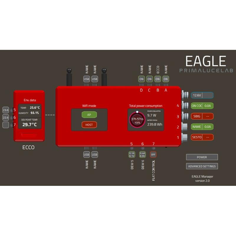 PrimaLuceLab ECCO computerized dew heater controller for EAGLE