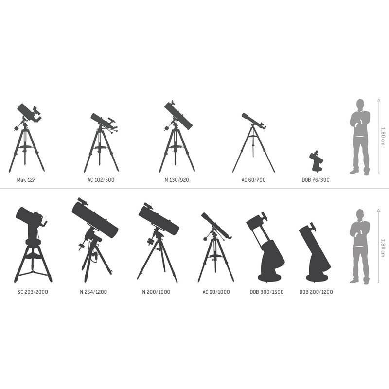 Omegon Dobson telescope Push+ mini N 150/750 Skywatcher