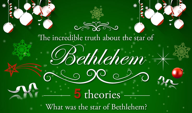 The incredible truth about the star of bethlehem