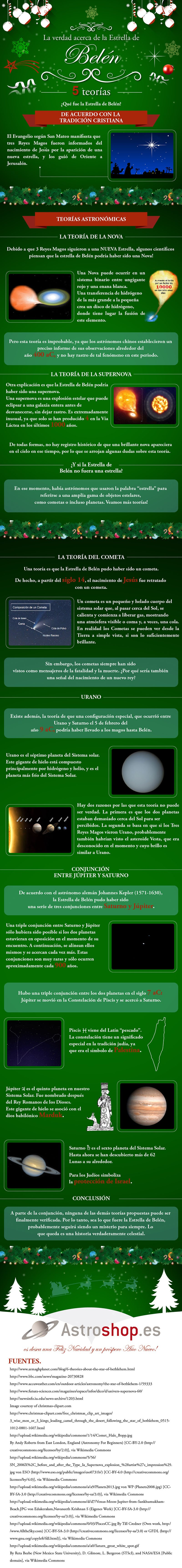What was the Star of Bethlehem? A Conclusive Infographic.