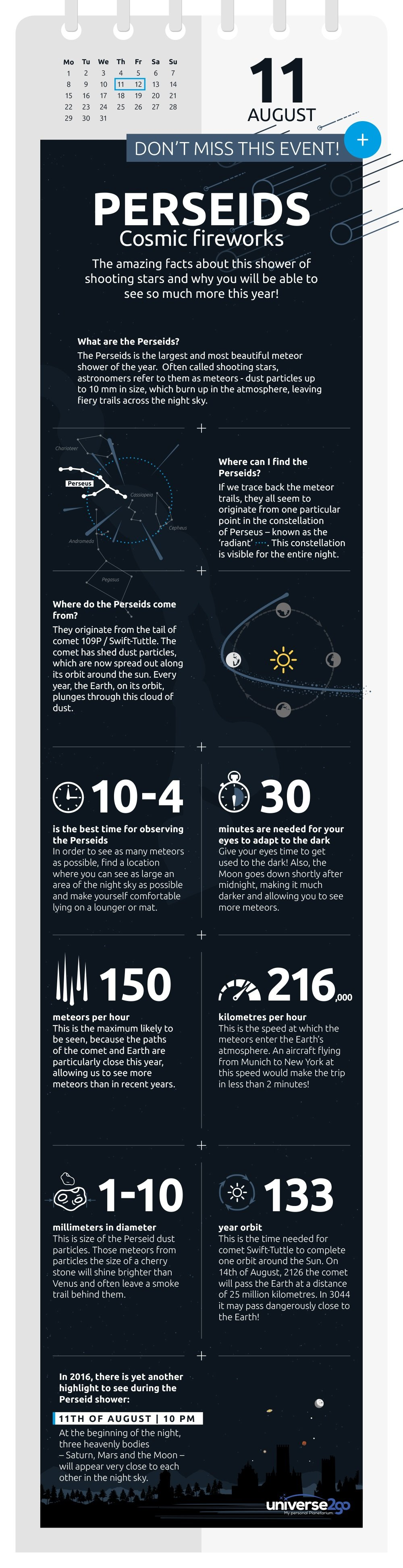 u2g-infographic-perseid