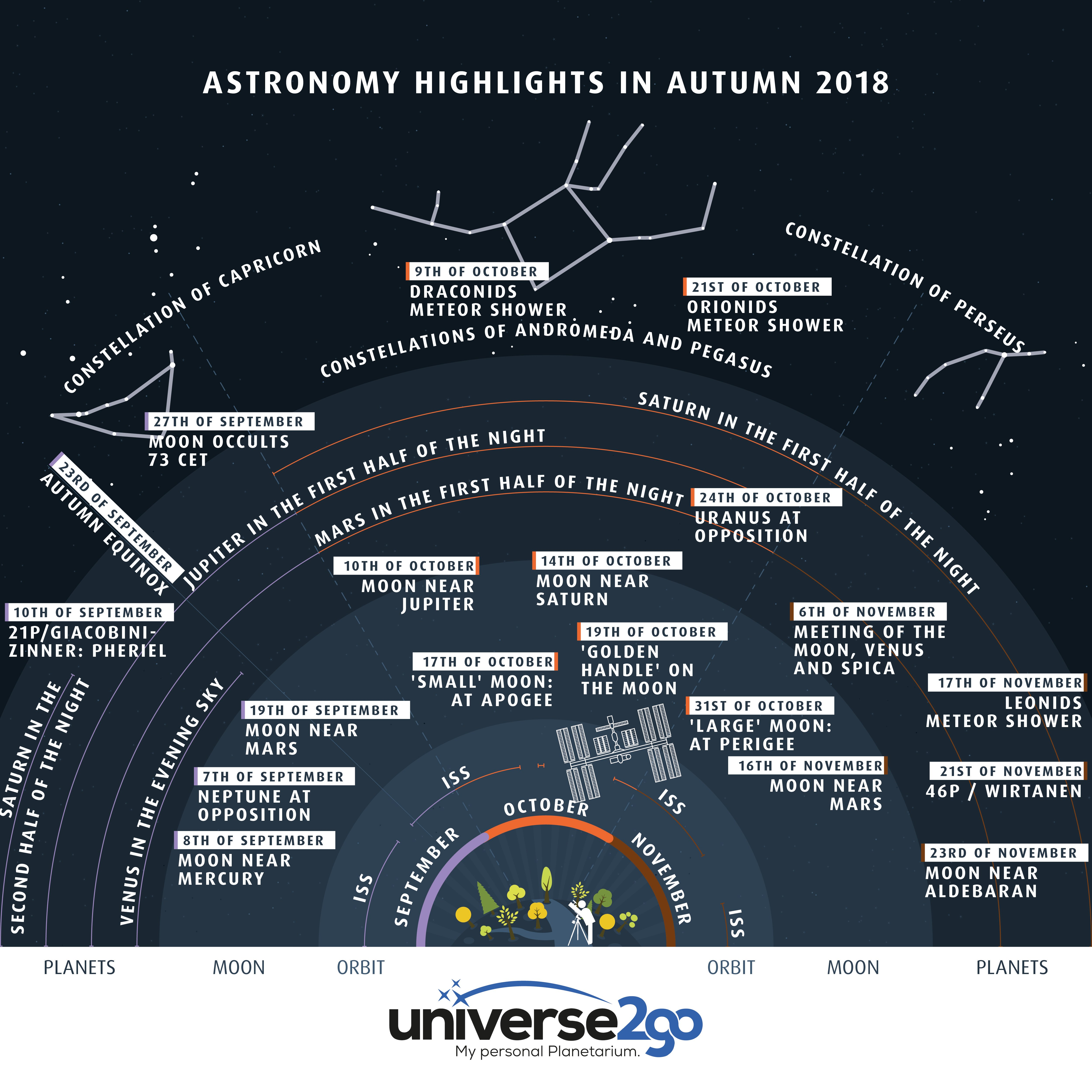Infographic–astrohighlights-in-autumn-2018-everything-that-you-can-see-from-september-to-november